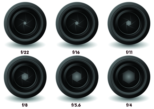 Diagram of different apertures