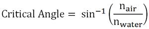 Critical angle formula